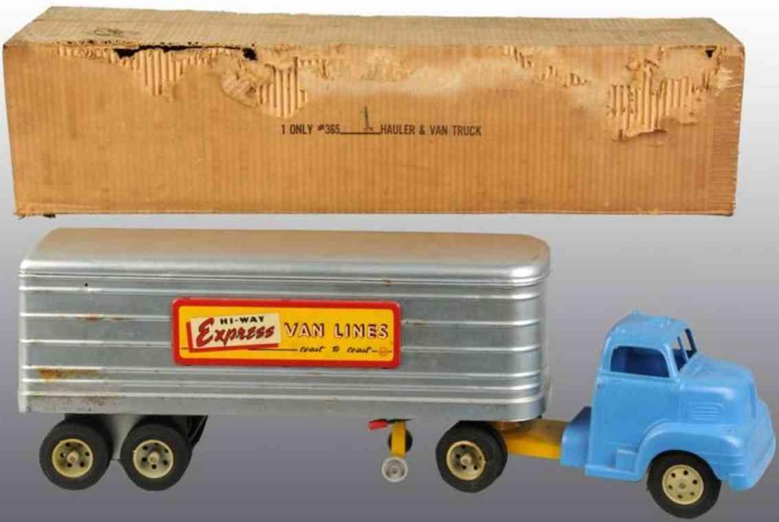 marx louis blech spielzeug autobahn lastwagen