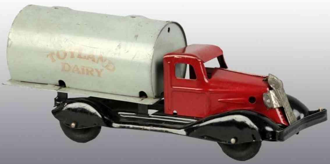 Marx Louis Toyland Dairy truck
