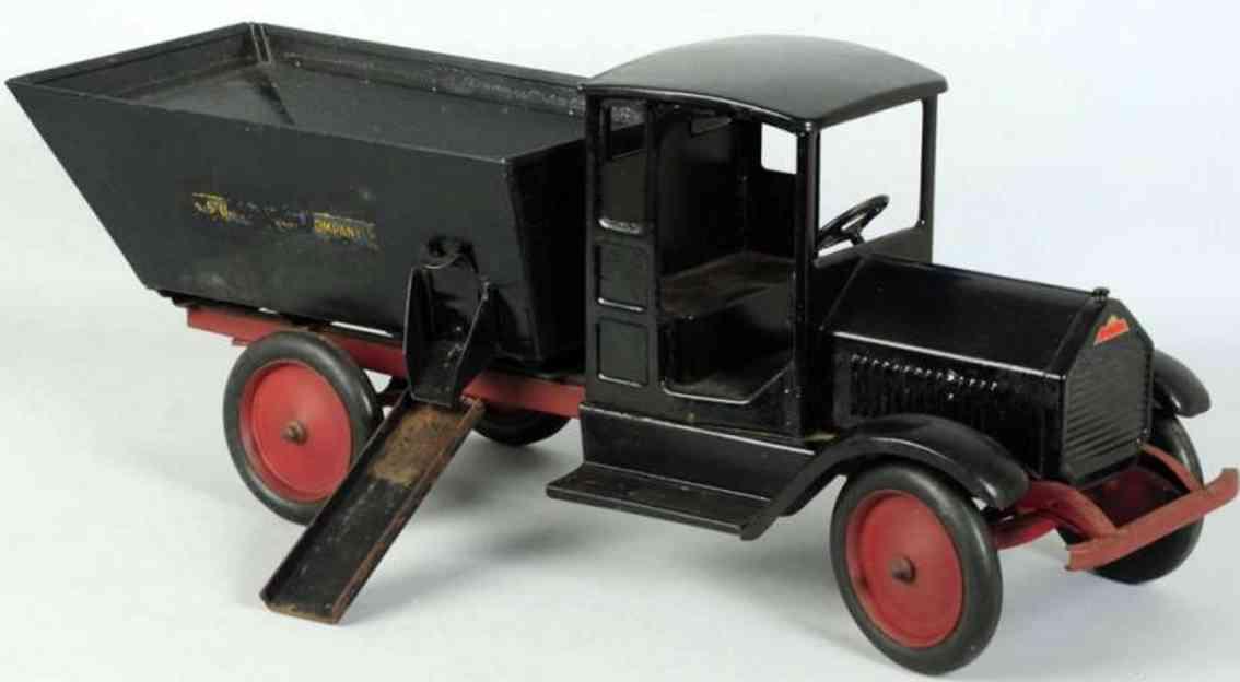 Coal stahlblech spielzeug kohle-lastwagen