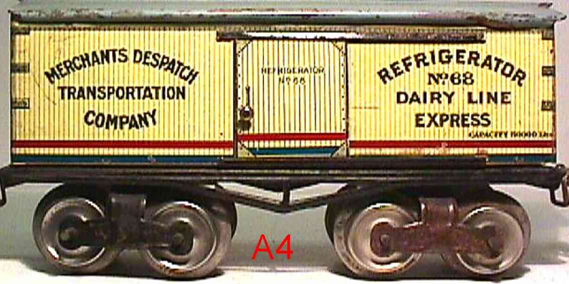 ives 68 (1916) railway toy refrigerator car lithographed non-embossed frame, shellacke