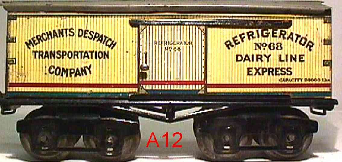 ives 68 (1925) railway toy refrigerator car lithographed non-embossed frame, shellacke