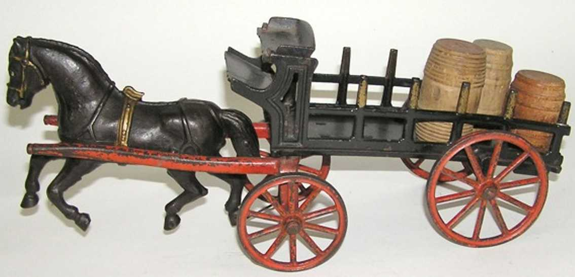 Ives Kutsche mit Fässern und einem balancierendem Pferd