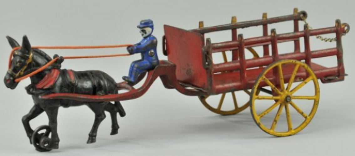 Wilkins Offene Kutsche mit Esel
