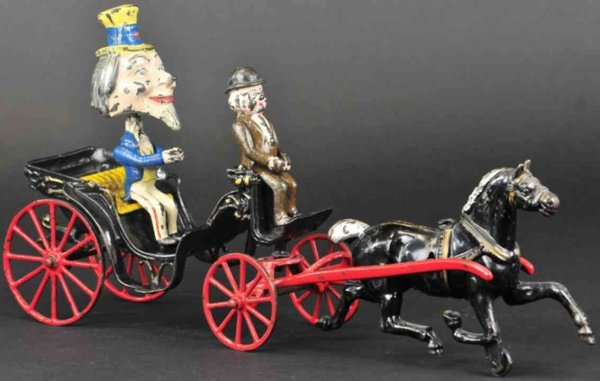 Kenton Hardware Co Kutschen Uncle Sam 16